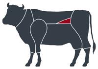 taglio-bovino-adulto-carre